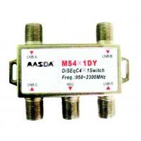 Διακόπτης DiSEqC 1.0 SAT-510A